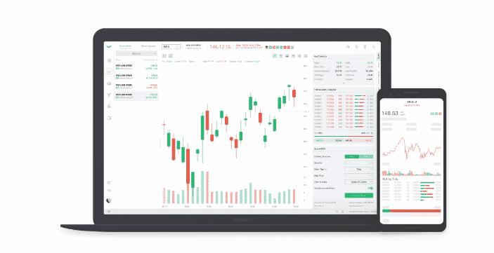 Webull Reviews Stock Trading